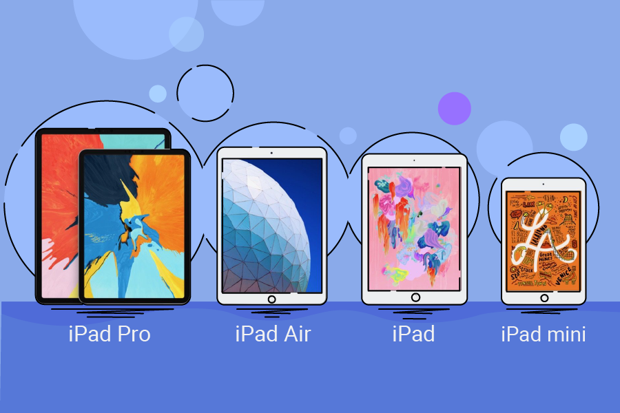 A student's guide to iPads