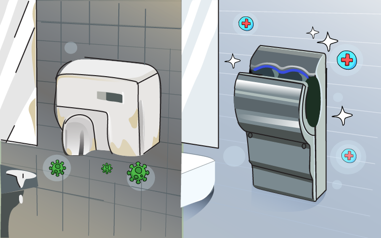 3 reasons why the Dyson Airblade should be on your school's list for Santa